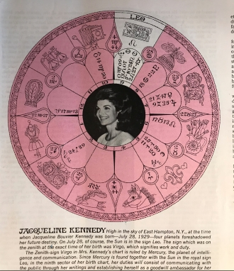 astrology with Kitty Darling at The Euporium